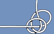 الگوریتم دستورات تکرار (حلقهها)