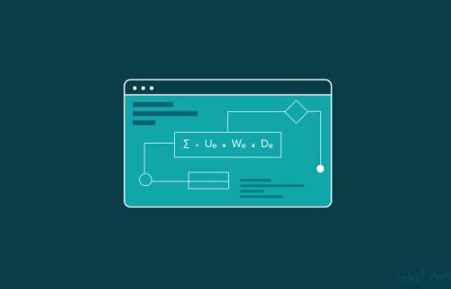 الگوریتم چیست؟ مثالهای واقعی الگوریتم به زبان ساده