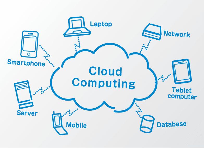 کاربردهای رایانش ابری چیست؟