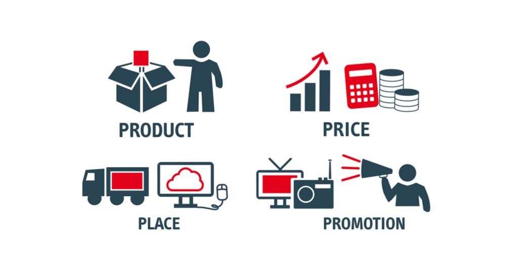 آمیختهی بازاریابی چیست؟