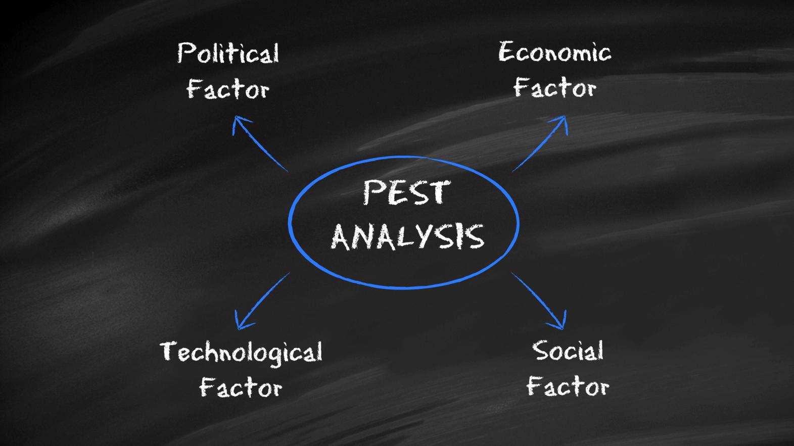 تحلیل PEST چیست و چه کاربردی در مدیریت کسبوکار دارد؟