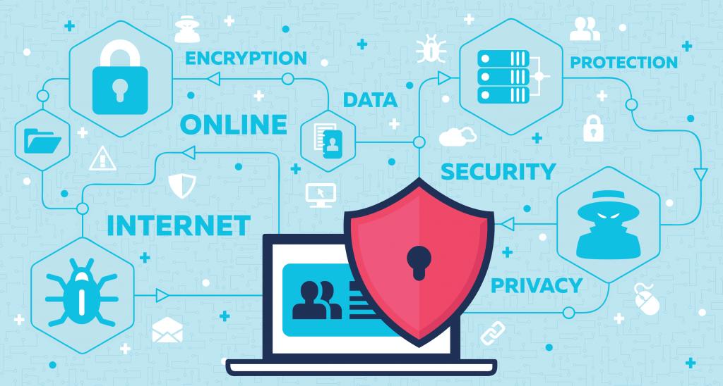 حفظ امنیت در شبکههای کامپیوتری