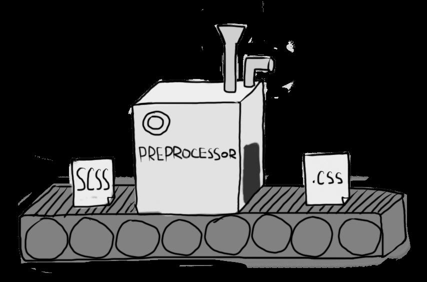 زبان پیش پردازنده SCSS چیست؟