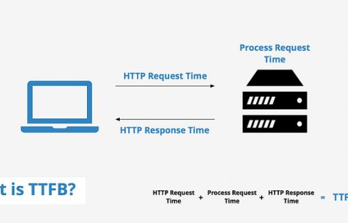 کاهش TTFB به منظور بهبود بارگذاری صفحات وردپرس