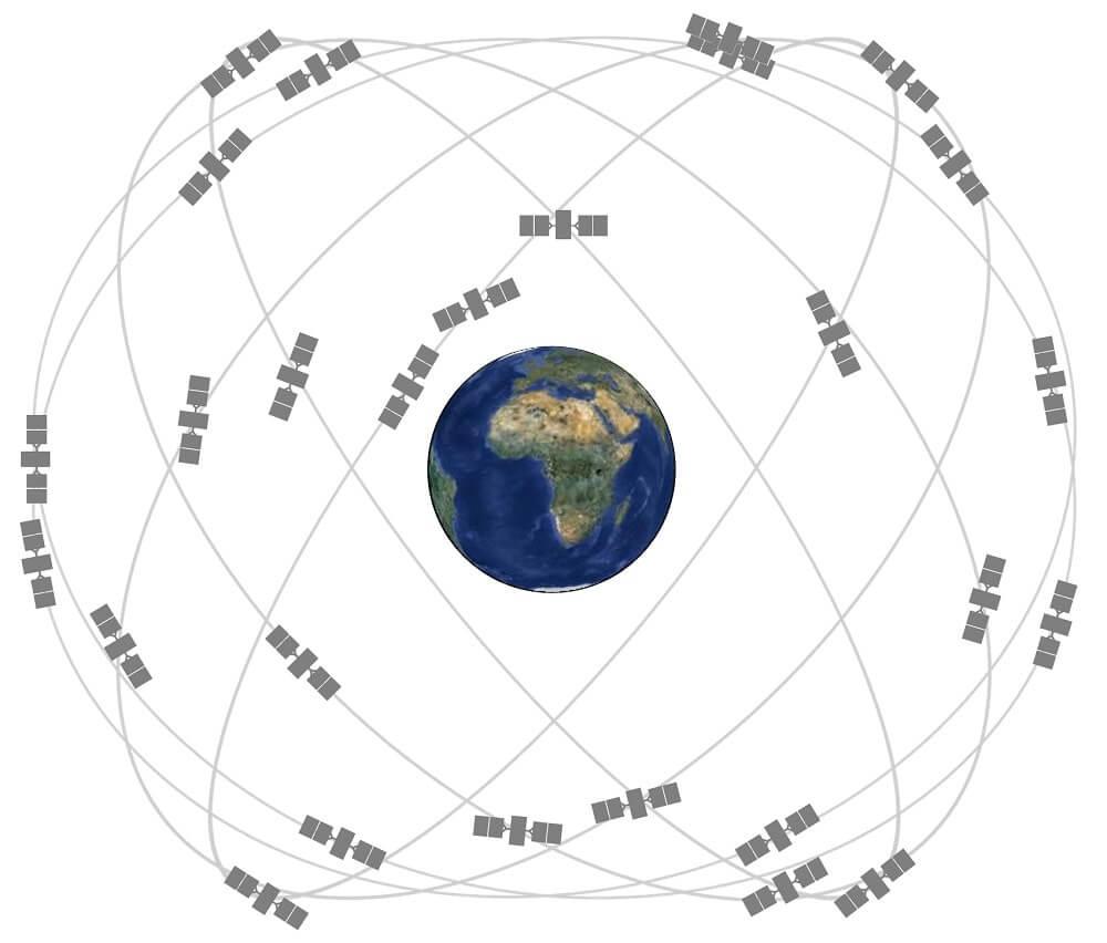 ماهوارهها در GPS