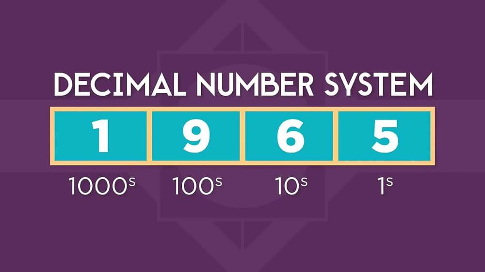 سیستم اعداد دهدهی