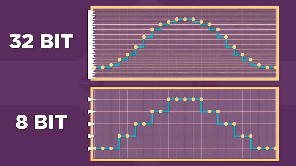 تبدیل سیگنال آنالوگ به دیجیتال در سیستم عددی باینری