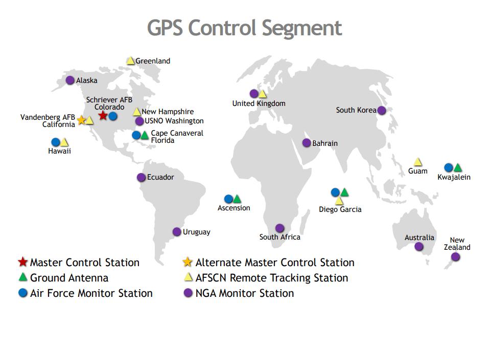 محل قرارگیری بخش های کنترل در سیستم موقعیت یاب جهانی