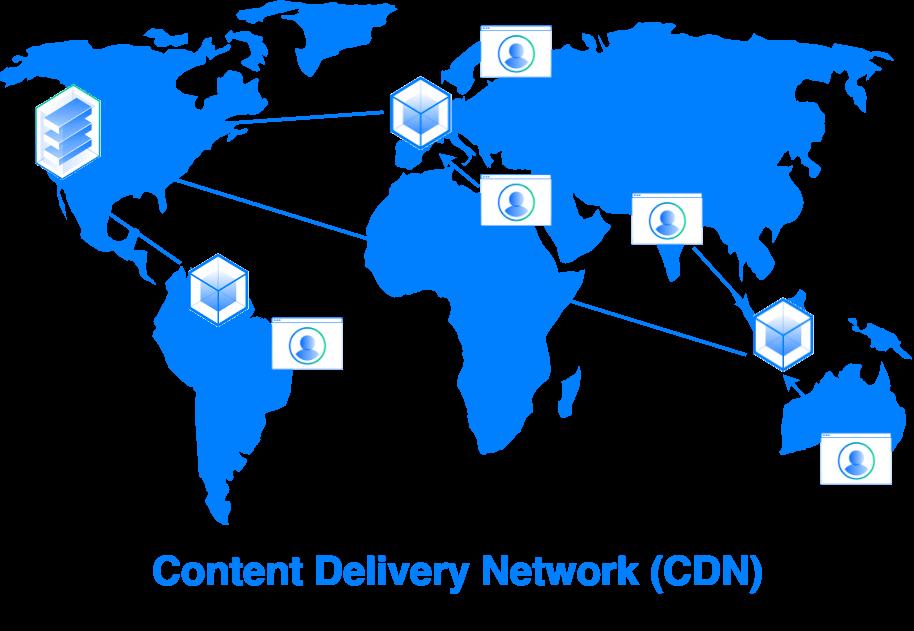 شبکه توزیع محتوا یا CDN چیست؟