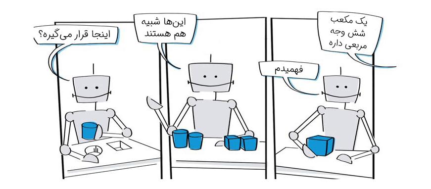 یادگیری ماشین چگونه کار میکند؟