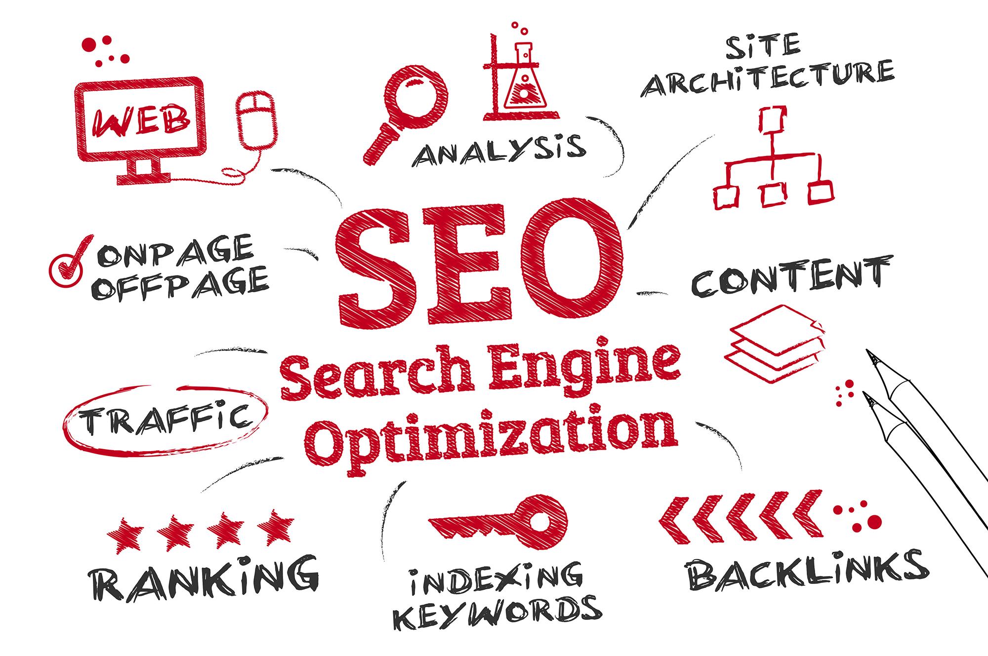 بهینهسازی موتورهای جستجو برای فروشگاه اینترنتی