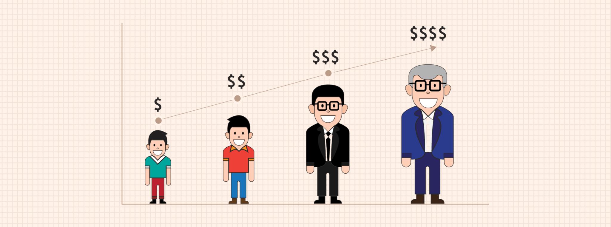 ارزش طول عمر مشتری چیست؟