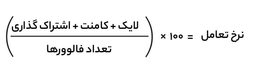 فرمول محاسبهی نرخ تعامل (Engagement) در اینستاگرام