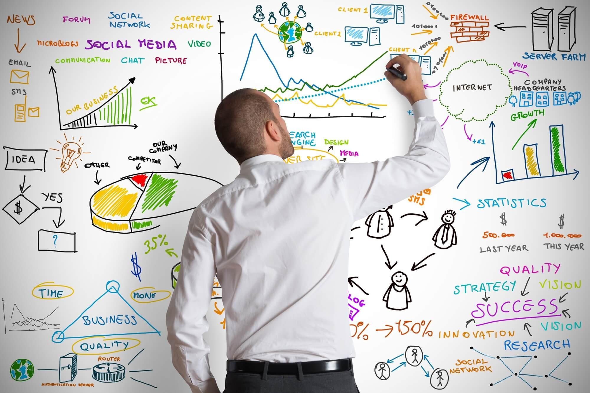 حقیق و توسعه ارتباط تنگاتنگی با نوآوری دارد.