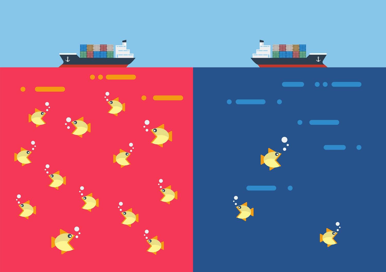 استراتژی اقیانوس آبی و قرمز در کسب و کارها