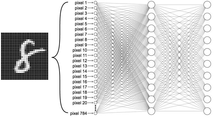 شبکههای عصبی تشخیص اعداد و نقش آنها در دیپفیک