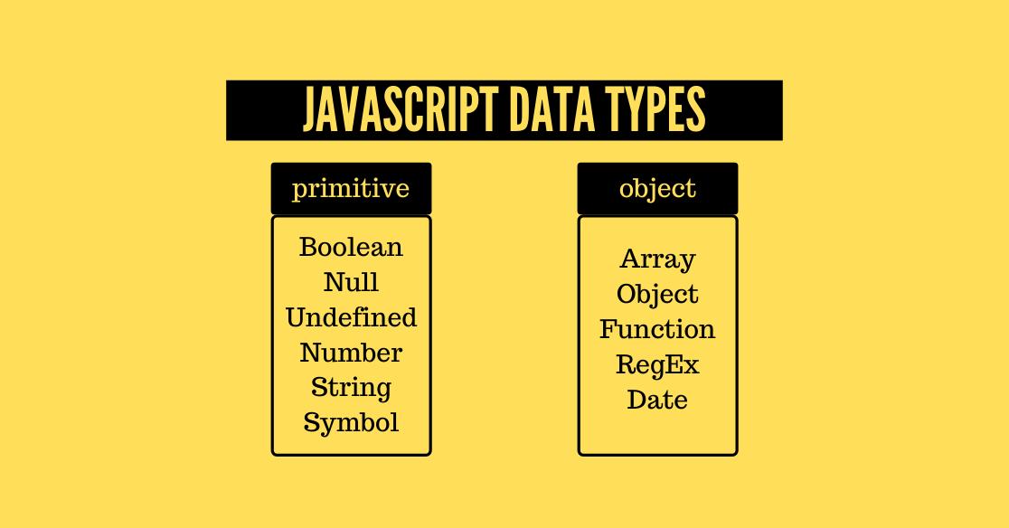 انواع دادهها در جاوا اسکریپت